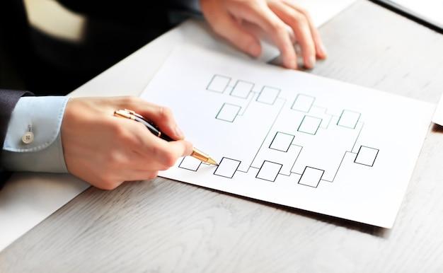 Stroomdiagram met lege vakken toont bedrijfsstructuur