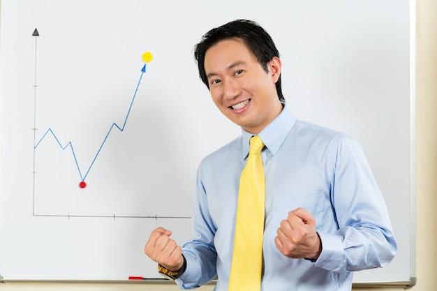 Succesvolle chinese manager of werknemer die positieve voorspelling of statistiek op een bureauwitbord presenteert