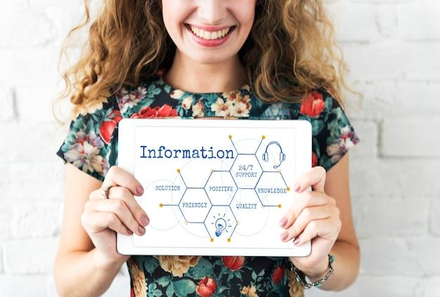 Technische ondersteuning hulp verbinding hive