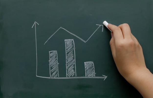 Tekening hand op een whiteboard een staafdiagram
