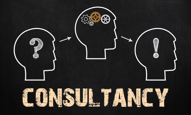 The consultancy - business concept op schoolbord achtergrond
