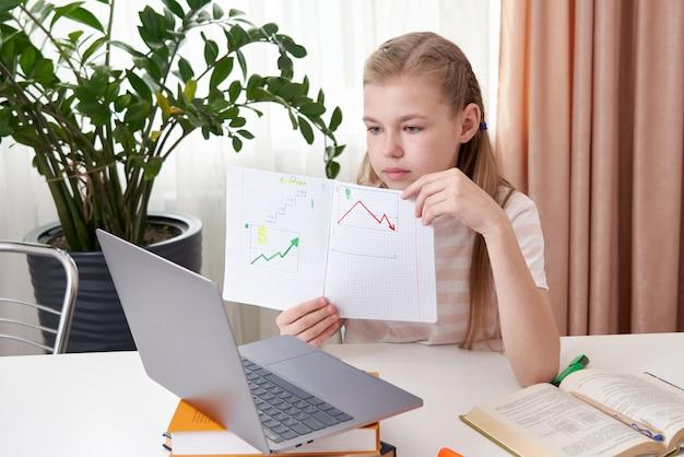 Tienermeisje die haar project voorleggen aan een leraar tijdens thuis leren op afstand, homeschooling onderwijs, het sociale afstand nemen, isolatieconcept