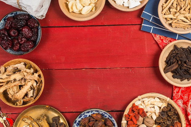 Traditioneel chinees medicijn