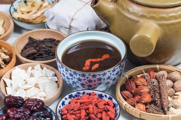 Traditionele chinese geneeskunde, chinese geneeskundeboeken