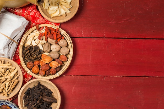 Traditionele chinese geneeskunde, œchinese geneeskundeboeken