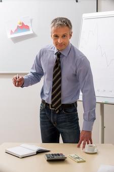 Vastberaden chef baas op de werkvloer goede manager