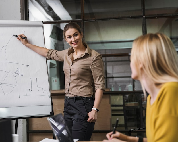 Vergaderpresentatie met professionele zakenmensen binnenshuis