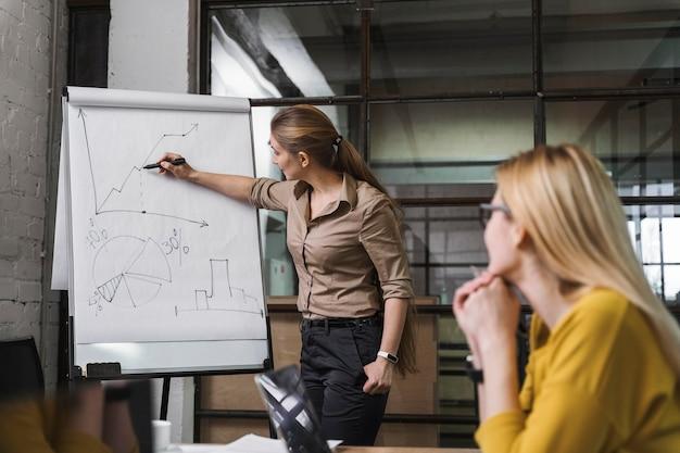 Vergaderpresentatie met professionele zakenmensen