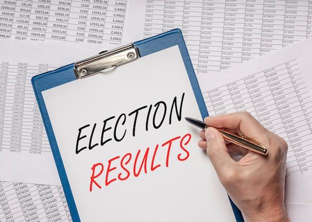Verkiezing resulteert inscriptie. enquêtes worden samengevat. stemoverzicht.