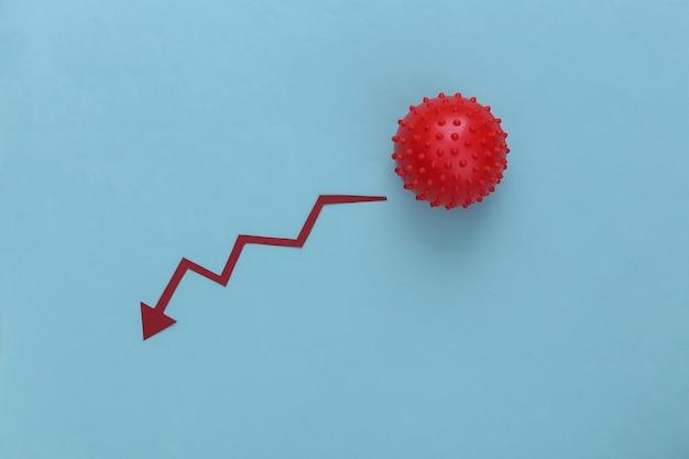 Verminderde dynamiek van infectie en sterfte door covid-19. virusstammodel en pijl neigt naar beneden op een blauw