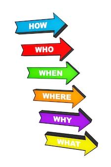 Verschillende kleurrijke pijlen met verschillende vragen op een witte achtergrond
