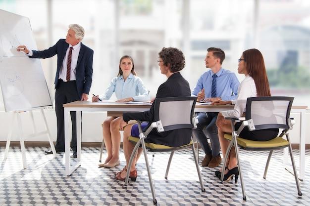 Vietnamese strategie presentatie teamwork leeftijd