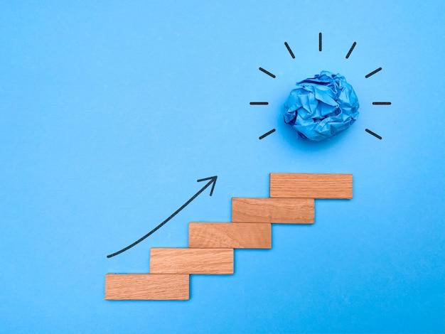 Visie op nieuw succesvol idee