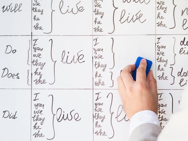 Vooraanzicht geschreven taalles op whiteboard