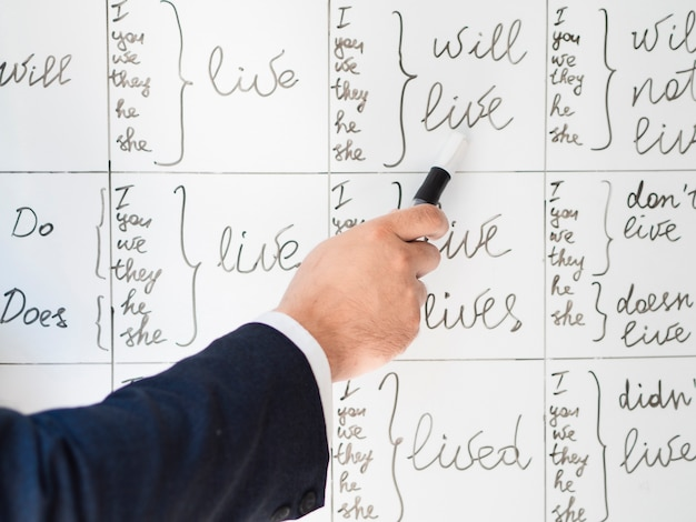 Vooraanzicht verschillende tijden geschreven op whiteboard