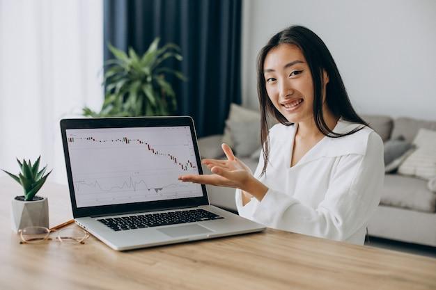 Vrouw die grafieken op aandelenmarkt op computer controleert