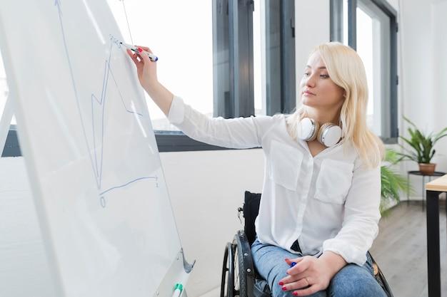 Vrouw die in rolstoel op whiteboard op het werk schrijft