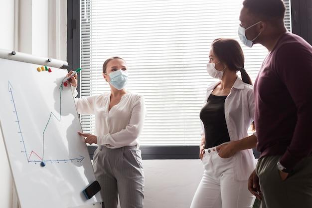 Vrouw met een presentatie op whiteboard op kantoor tijdens pandemie met masker op