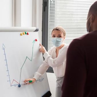 Vrouw met presentatie op whiteboard op kantoor tijdens pandemie met masker op