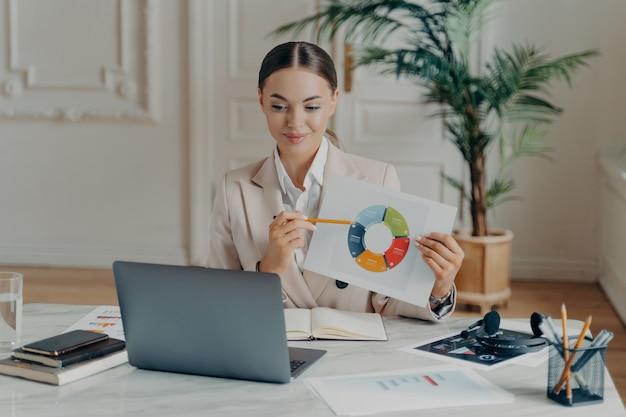Vrouwelijke directeur die projectresultaten online presenteert of bedrijfsplan bespreekt met projectteam tijdens webconferentie op laptop, zakenvrouw in pak met videogesprek op kantoor