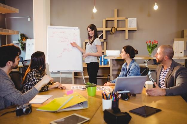 Vrouwelijke grafische ontwerper die grafiek op witte raad bespreken met medewerkers