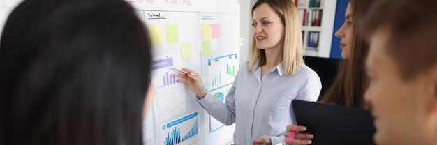 Vrouwencoach die aan het bord staat en documenten met grafieken laat zien aan studenten