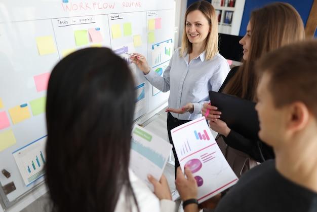 Vrouwencoach die informatie uitlegt bij schoolbordgroep studenten