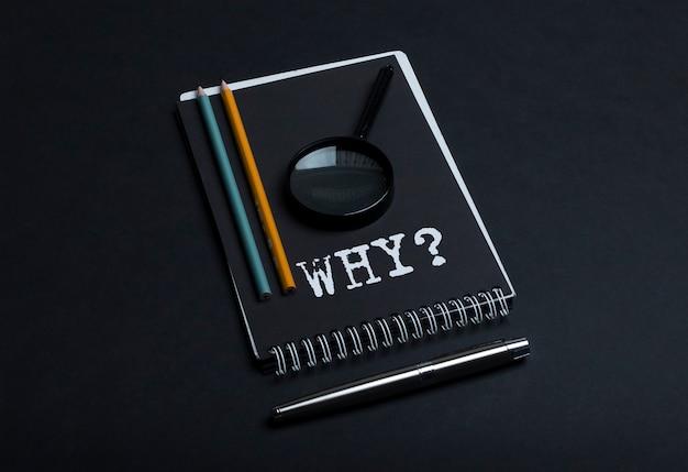 Waarom woordinschrijving. vraag met vraagteken.