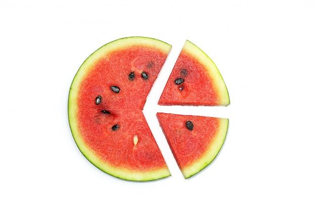 Watermeloen rijp en smakelijk geïsoleerd