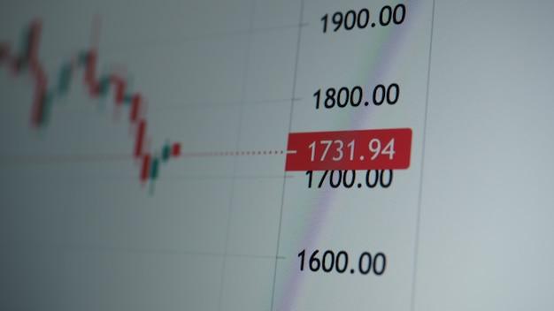 Wereld goud spot stock market grafiekindicator op monitor. gouden grafiek op digitale schermmonitor voor investerings- analyse. handel in goud op de beurs.