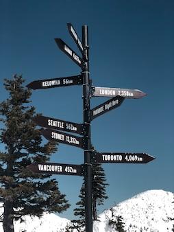 Wereld mijlpaal wegwijzer in bc met vermelding van de verschillende afstanden tot verschillende steden