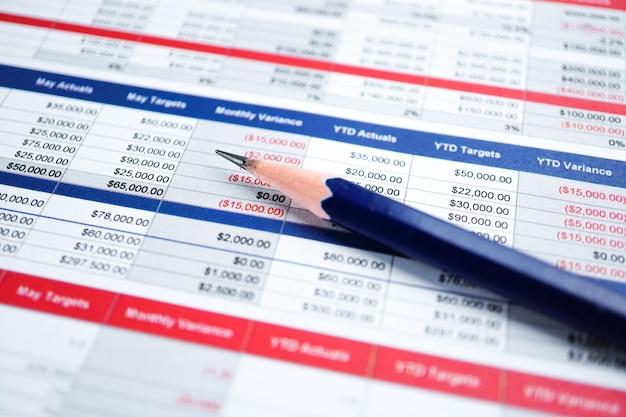 Werkbladtabel financieel ontwikkeling
