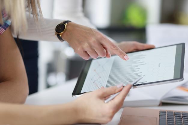 Werknemers bestuderen commerciële indicatoren van zaken in de vorm van een grafiek op tablet
