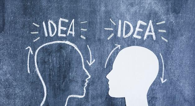 Witte gevulde hersenen en overzichts getrokken gezicht op schoolbord met ideetekst