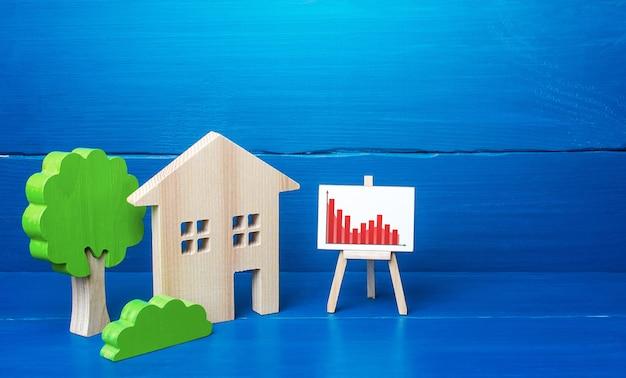 Woongebouw en ezel met rode dalende trendgrafiek. val van de vastgoedmarkt