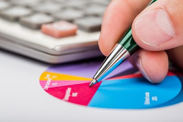 Zakelijke grafieken analyseren met rekenmachine