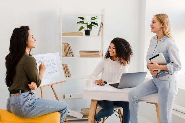 Zakelijke vrouwen bijeenkomst op kantoor