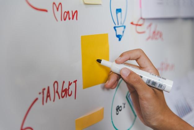 Zakenlieden presenteren haar ideeën over businessplannen op het bord in de vergaderruimte