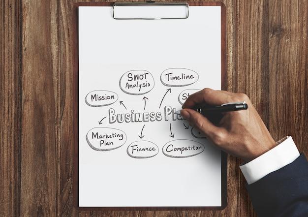 Zakenman die een businessplan trekt