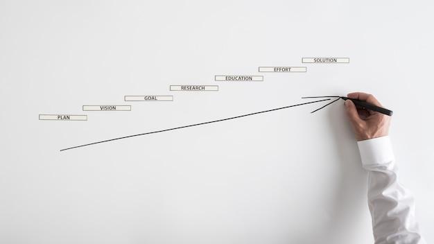 Zakenman opwaartse pijl tekenen over wit oppervlak met papieren stappen met motiverende zakelijke borden in een conceptueel beeld.