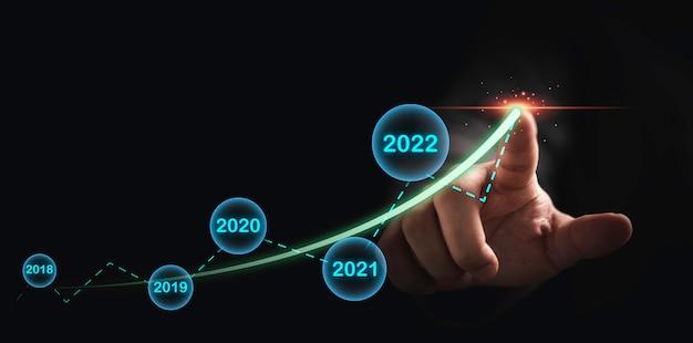 Zakenmanhand die groene pijl omhoog trekken voor zaken en investeringen omhoog verhoging met jaar op donkere achtergrond.