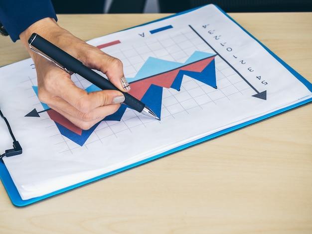Zakenvrouw hand met pen wijzen en schrijven op grafiek op rapportgrafiek op bureau in kantoor.