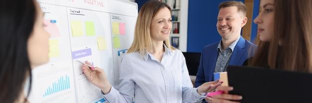 Zakenvrouw op zakelijke bijeenkomst met business team