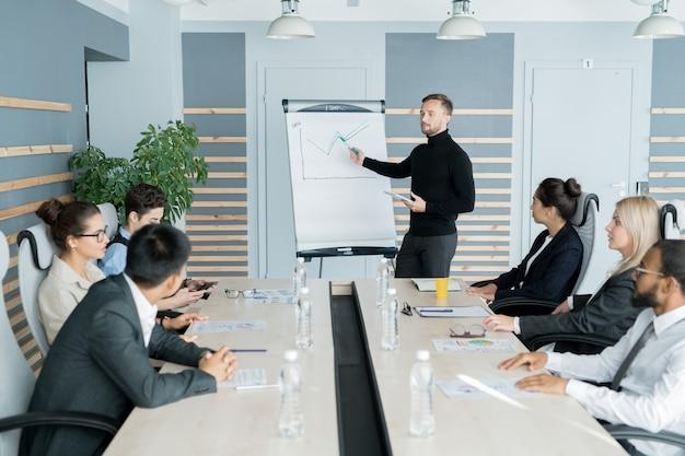 Zekere analist die grafiek voorstellen op personeelsvergadering