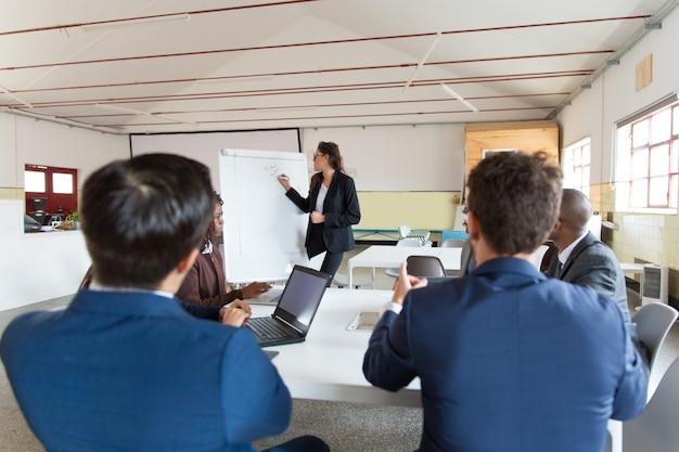 Zekere vrouwelijke onderneemster die op whiteboard trekt