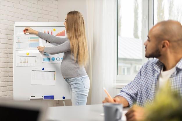 Zijaanzicht van zwangere zakenvrouw die een presentatie geeft aan mensen op kantoor