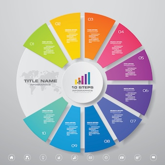 10 stappen infographics-elementen van de cyclusgrafiek.