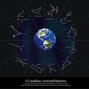 12 sterrenbeelden van de dierenriem