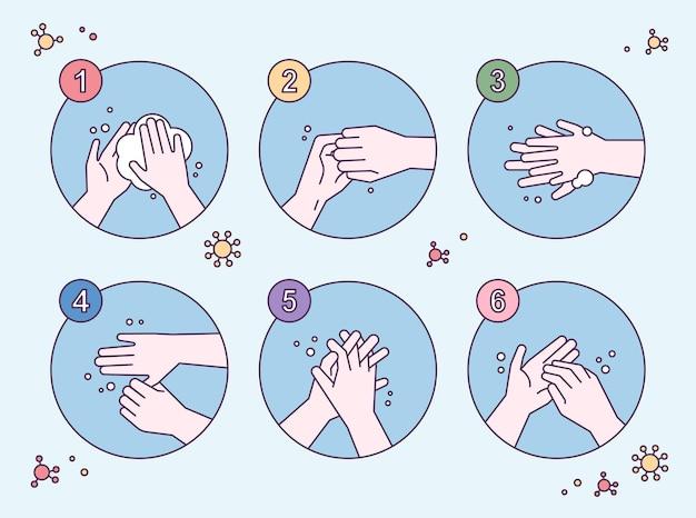 211005hand wassen