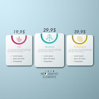 3 afgeronde rechthoeken met prijsaanduiding, pictogrammen, plaats voor informatie en checklist.
